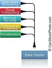 безопасность, данные, сеть, программного обеспечения, центр