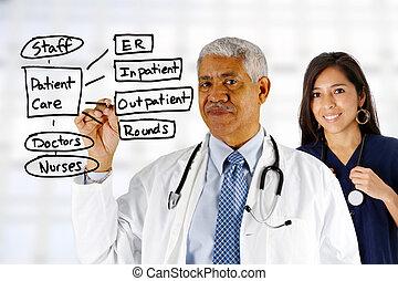 больница, сотрудники