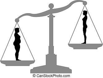 вес, до, диета, масштаб, поместиться, жир, потеря, после