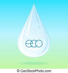 воды, вектор, drop.