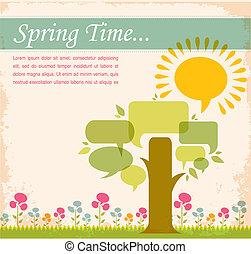 время, весна, речь, луг, пузырь