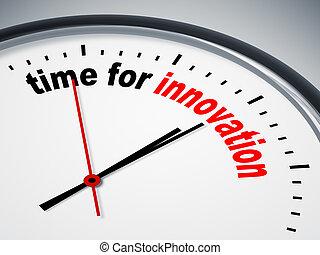 время, инновация