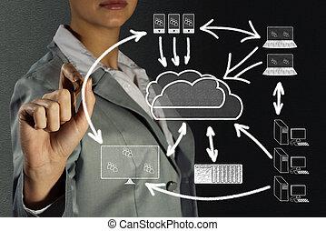 высокая, образ, концепция, технологии, облако