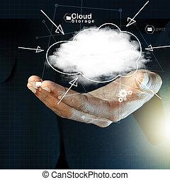 вычисления, облако, руки, символ, показ