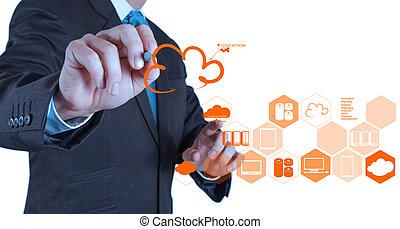 вычисления, рука, диаграмма, компьютер, бизнесмен, интерфейс, новый, рисование, облако