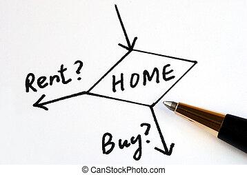 главная, купить, аренда, или