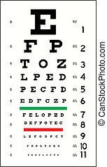глаз, диаграмма