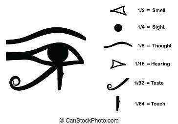 глаз, horus