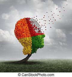 головной мозг, слабоумие, потеря
