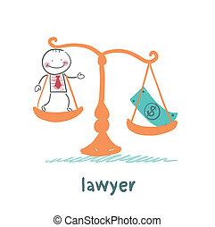 деньги, баланс, адвокат