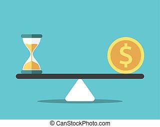 деньги, баланс, острая необходимость, время