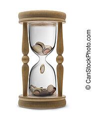 деньги, время