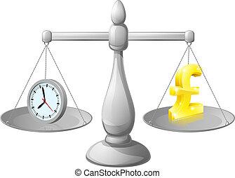 деньги, время, scales