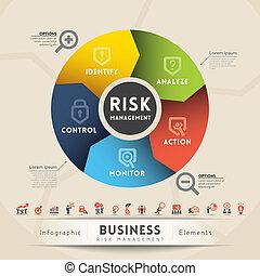 диаграмма, управление, концепция, риск
