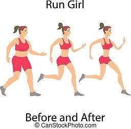 женщина, бег, просто, после, бег трусцой, девушка, мультфильм, до