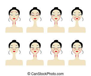 женщина, lines, массаж, лицо