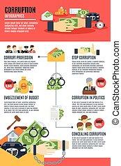 задавать, коррупция, infographics