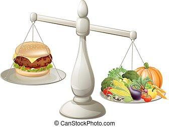 здоровый, сбалансированный, принимать пищу, диета
