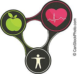 здоровье, треугольник