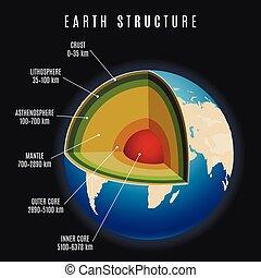 земля, вектор, состав, иллюстрация