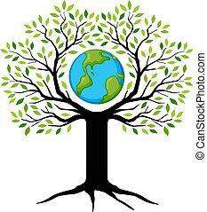 земля, дерево