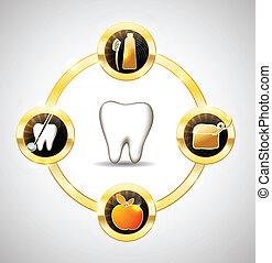 зубоврачебный, забота