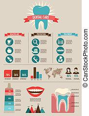 зубоврачебный, забота, teeth, infographics