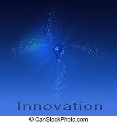 инновация