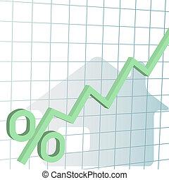 ипотека, диаграмма, rates, интерес, главная, выше