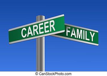 карьера, семья, перепутье