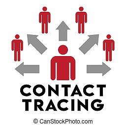 контакт, трассировка, infographic
