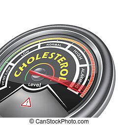 концептуальный, индикатор, вектор, метр, холестерин