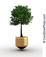 концепция, экология