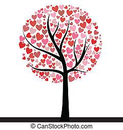 люблю, дерево