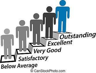 люди, улучшение, шаг, отлично, достижение, вверх