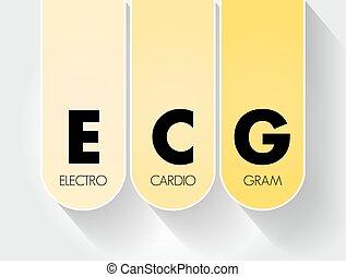 медицинская, акроним, задний план, -, концепция, экг, экг