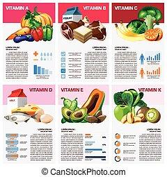 медицинская, витамин, диаграмма, диаграмма, infographic, здоровье