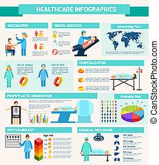 медицинская, infographic, задавать