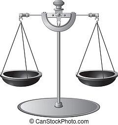 металл, баланс, масштаб