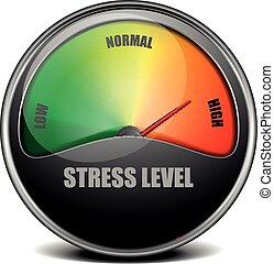 метр, измерительный прибор, уровень, стресс