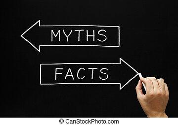 мифы, или, facts, концепция