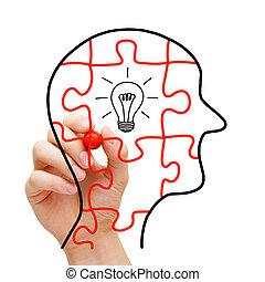 мышление, концепция, творческий