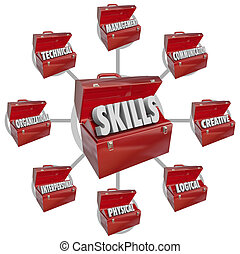 навыки, toolboxes, desirable, hiring, работа, characteristics