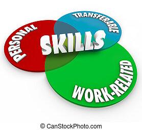 навыки, transferable, работа, связанный, диаграмма, личный, венна