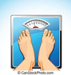 ноги, машина, weighing