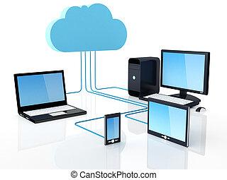облако, концепция, вычисления