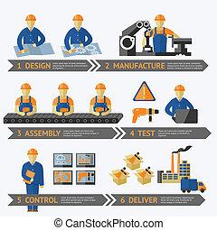 обработать, производство, завод, infographic