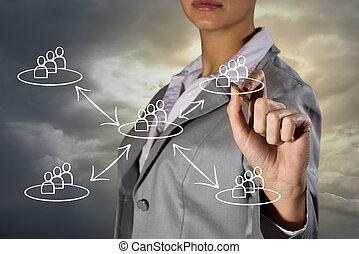 образ, концепция, сеть, социальное