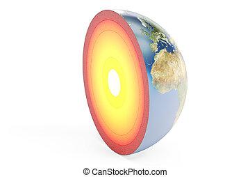 оказание, 3d, земля, состав, планета