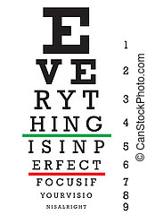 оптометрия, глаз, диаграмма, иллюстрация
